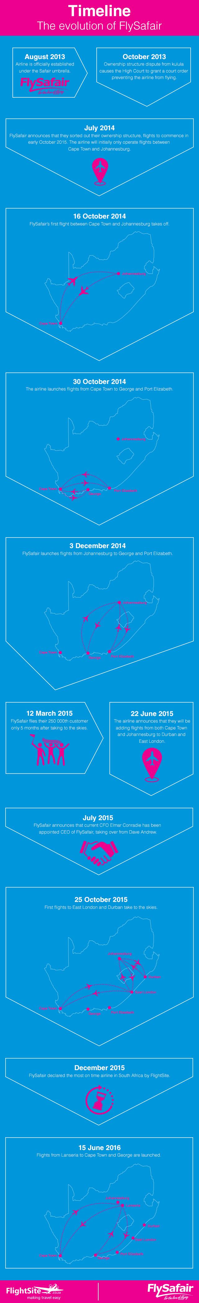 FlySafair_infographic